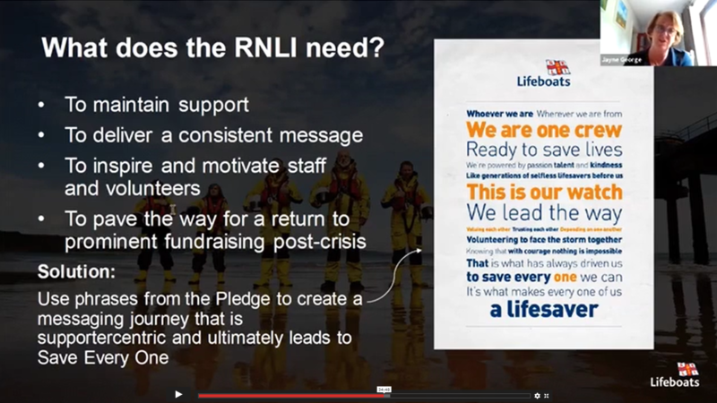 Image from RNLI presentation on the impact of COVID 19 on individual giving regards fundraising